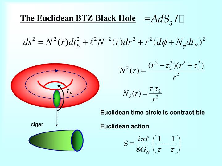 Euclidean time circle is contractible
