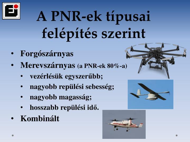 A PNR-ek típusai felépítés szerint