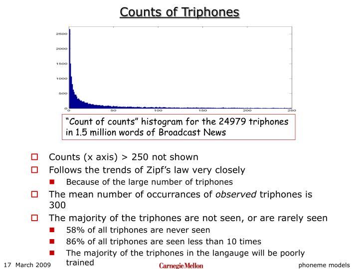 Counts of Triphones