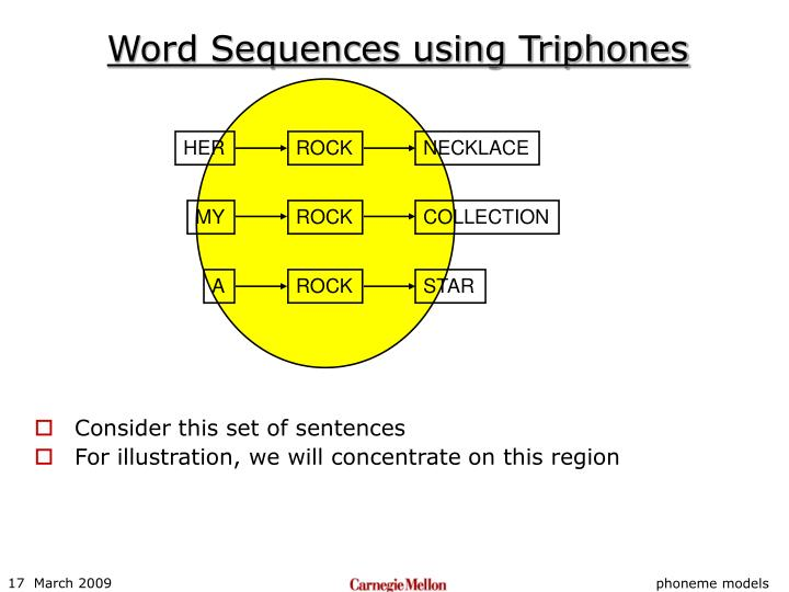 Word Sequences using Triphones