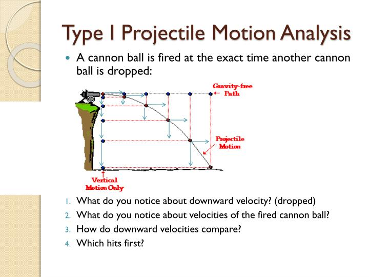 Type I Projectile Motion Analysis