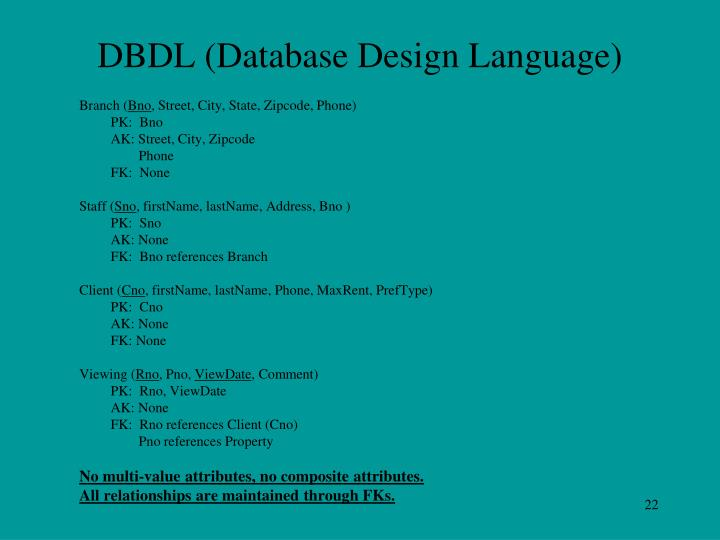DBDL (Database Design Language)