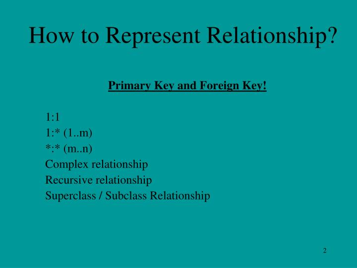 How to represent relationship