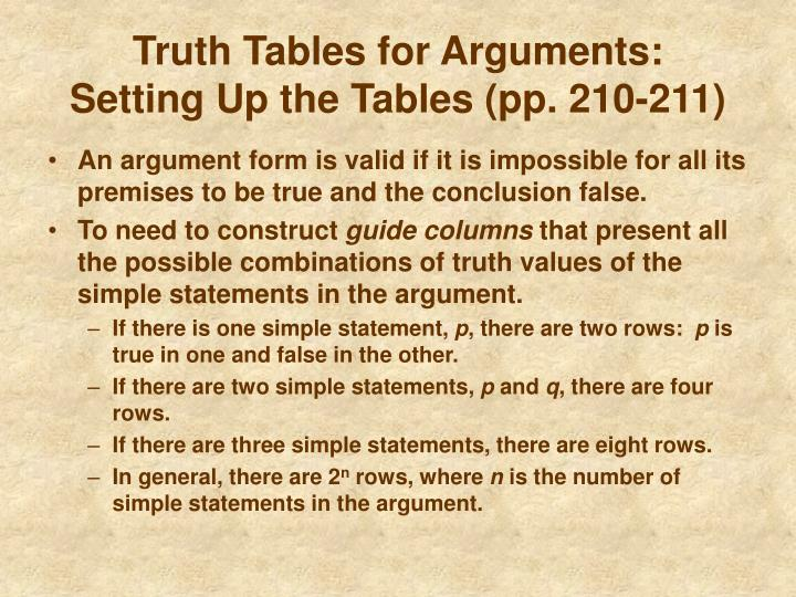 Truth tables for arguments setting up the tables pp 210 211