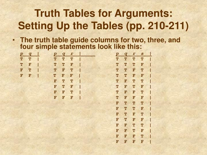 Truth Tables for Arguments: