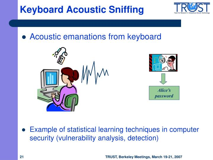 Keyboard Acoustic Sniffing