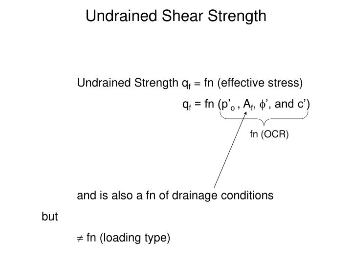 Undrained Shear Strength