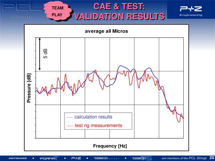 CAE & TEST: