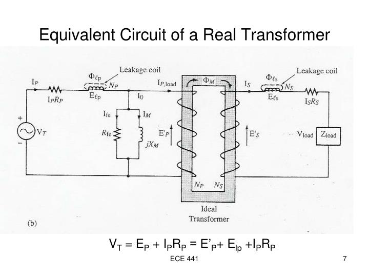 Equivalent Circuit of a Real Transformer