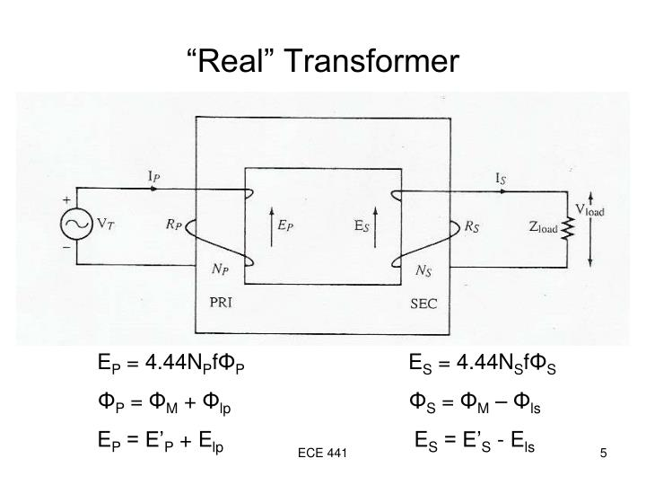 """Real"" Transformer"