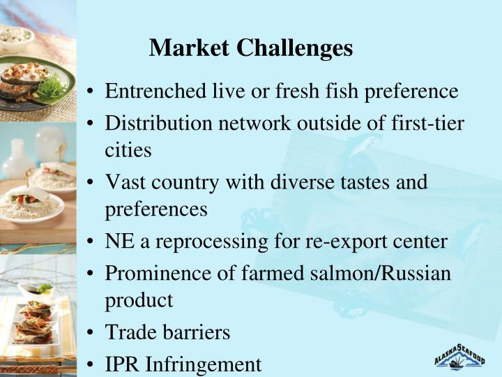 Market Challenges