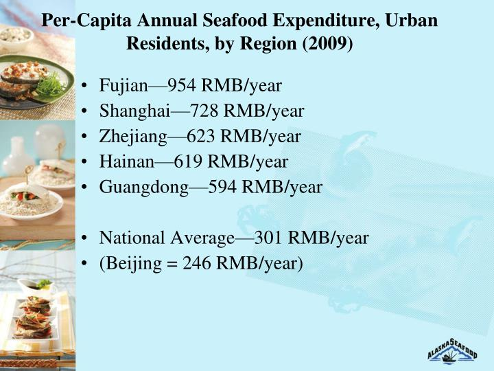 Per-Capita Annual Seafood Expenditure, Urban Residents, by Region (2009)