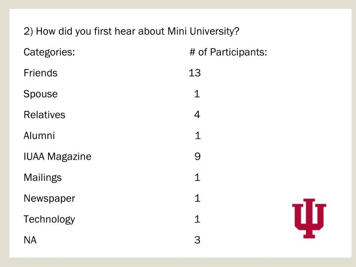 2) How did you first hear about Mini University?