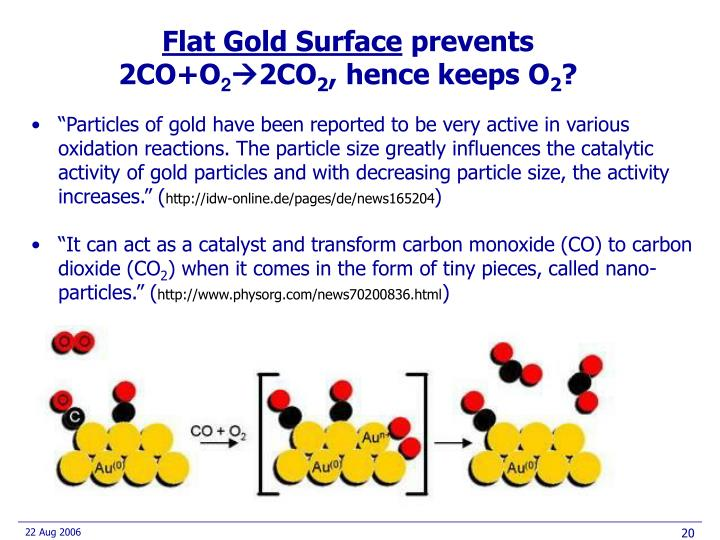 Flat Gold Surface