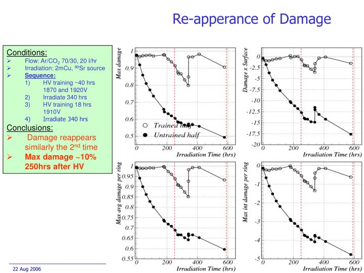 Re-apperance of Damage
