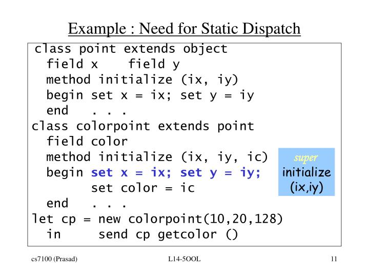 Example : Need for Static Dispatch