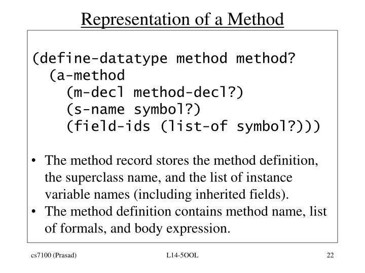 Representation of a Method