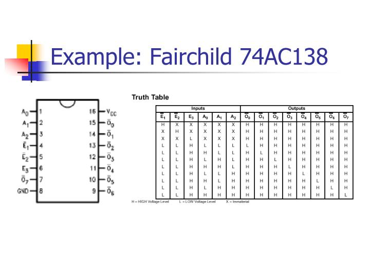 Example: Fairchild 74AC138