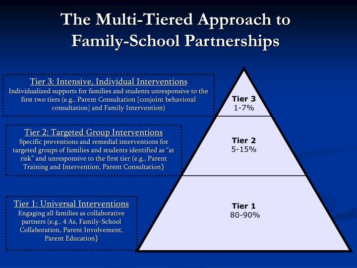 The Multi-Tiered Approach to