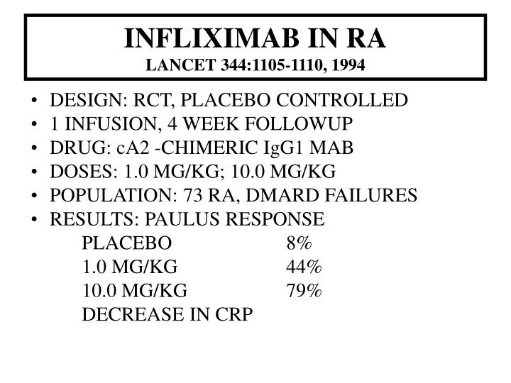 INFLIXIMAB IN RA
