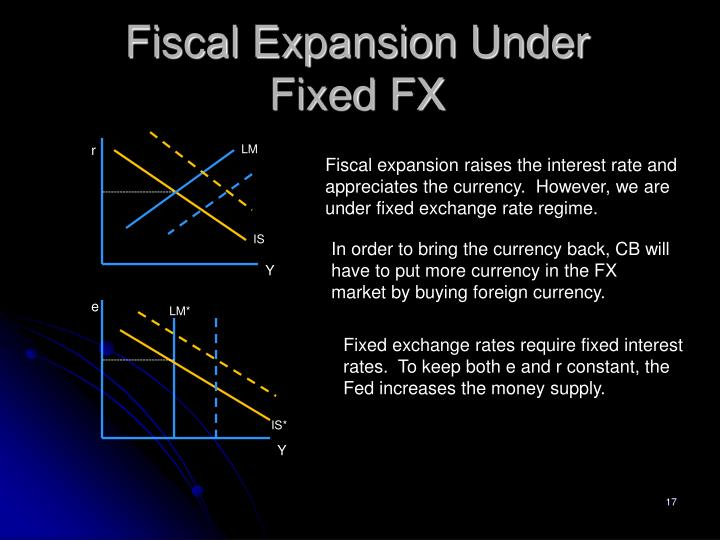 Fiscal Expansion Under Fixed FX
