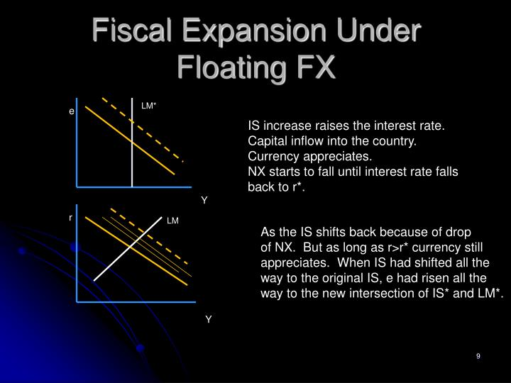 Fiscal Expansion Under Floating FX