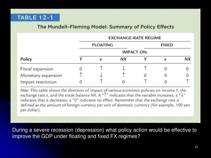 During a severe recession (depression) what policy action would be effective to
