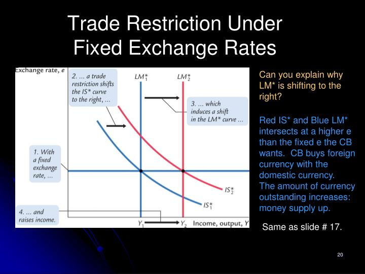 Trade Restriction Under Fixed Exchange Rates
