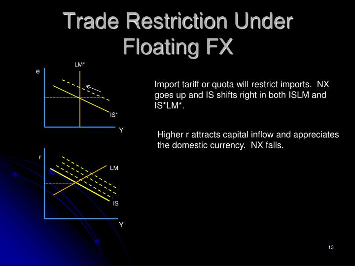 Trade Restriction Under Floating FX