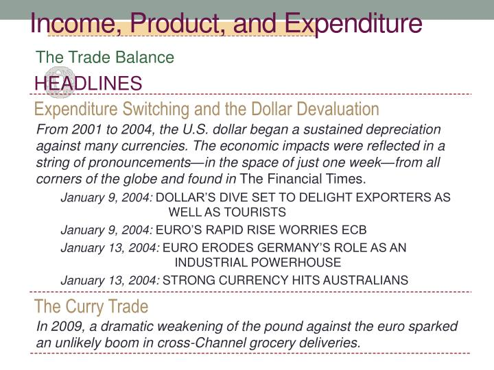 Income, Product, and Expenditure