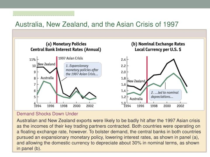 Australia, New Zealand, and the Asian Crisis of 1997