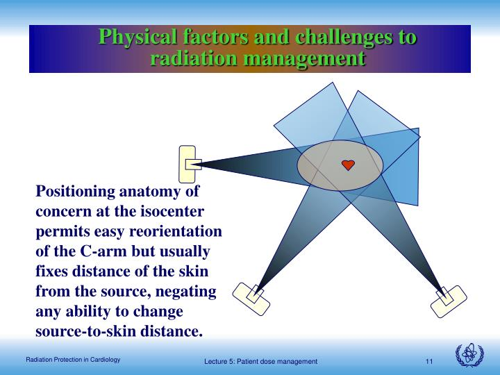Physical factors and challenges to radiation management