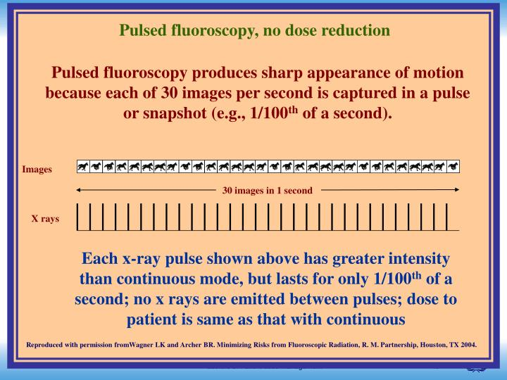 Pulsed fluoroscopy, no dose reduction