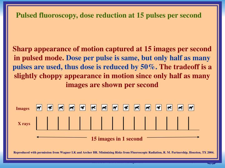 Pulsed fluoroscopy, dose reduction at 15 pulses per second