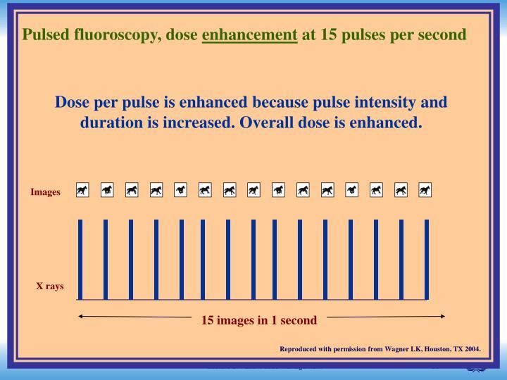 Pulsed fluoroscopy, dose