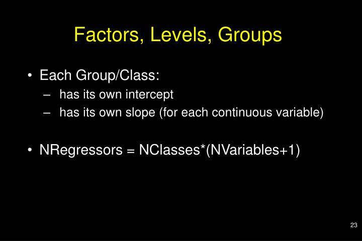 Factors, Levels, Groups