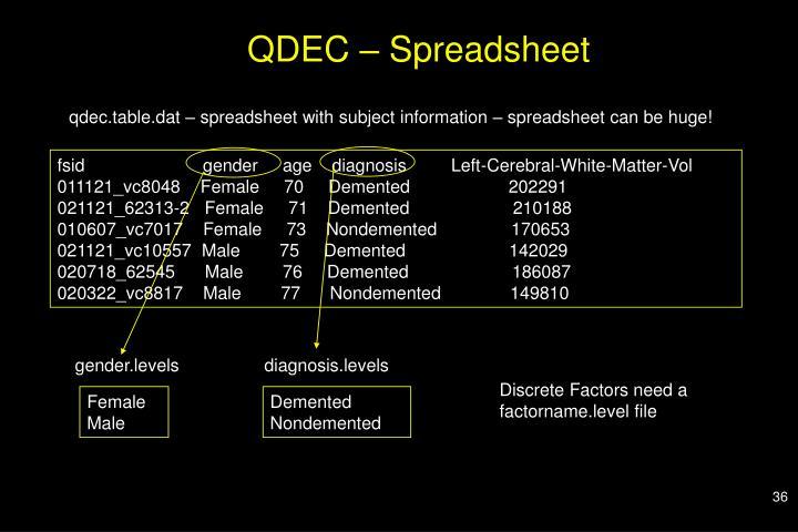 QDEC – Spreadsheet