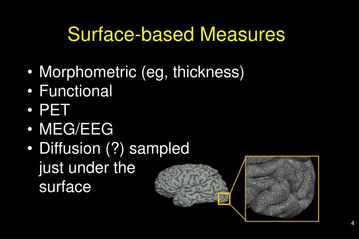 Surface-based Measures