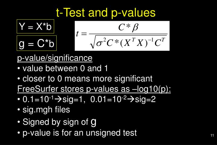 t-Test and p-values