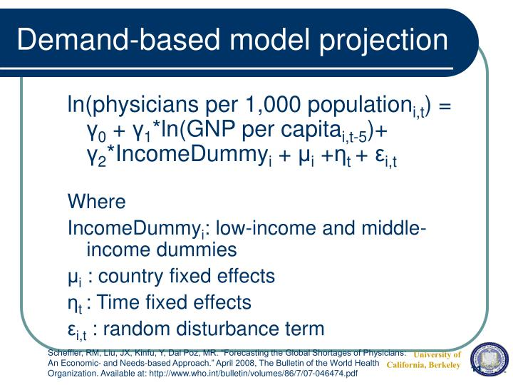 Demand-based model projection
