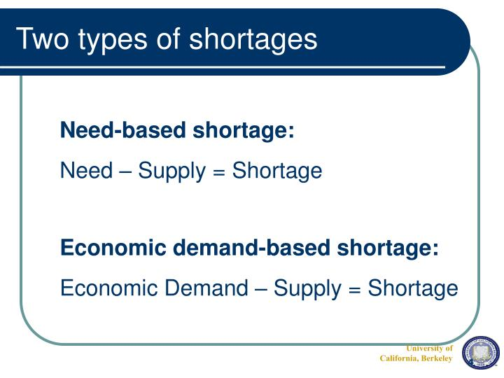 Two types of shortages
