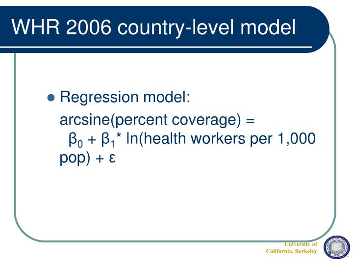 WHR 2006 country-level model