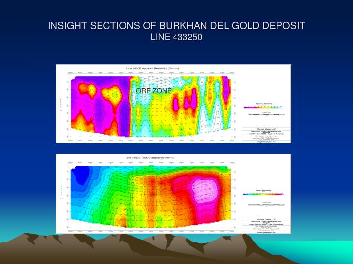 INSIGHT SECTIONS OF BURKHAN DEL GOLD DEPOSIT