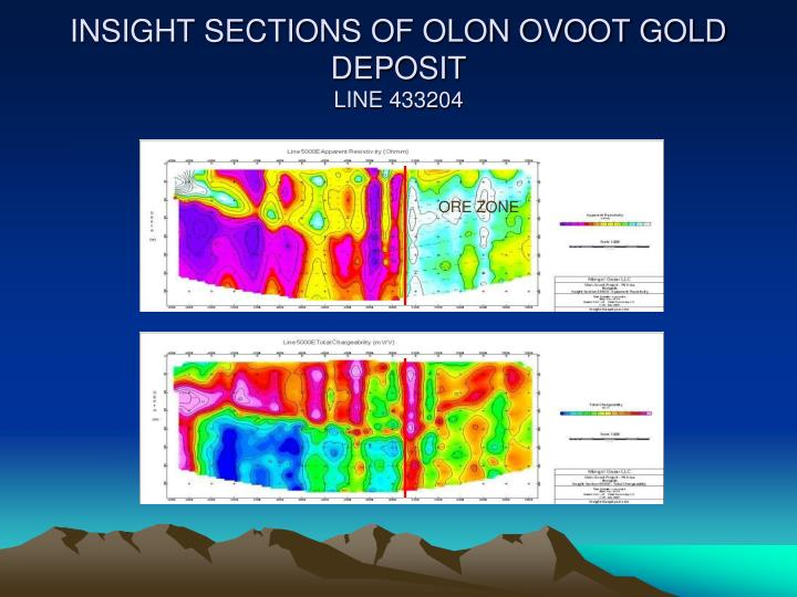 INSIGHT SECTIONS OF OLON OVOOT GOLD DEPOSIT