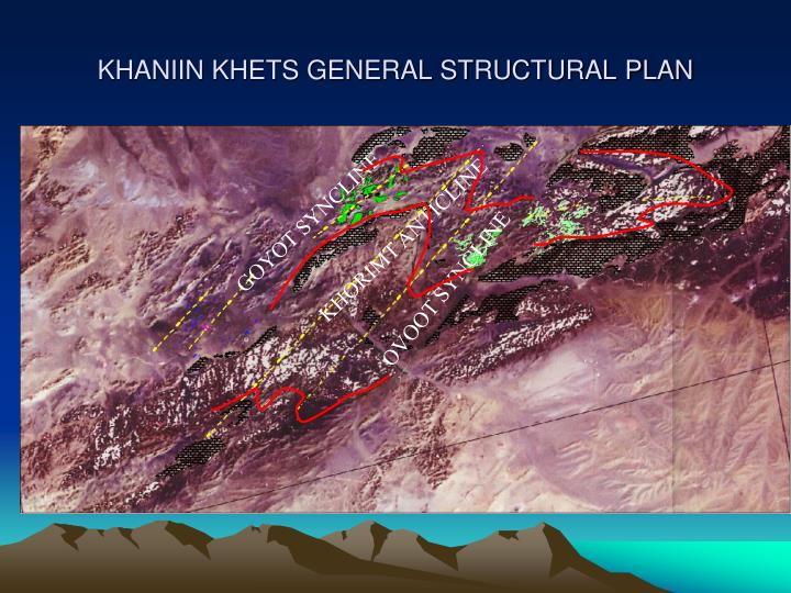 KHANIIN KHETS GENERAL STRUCTURAL PLAN