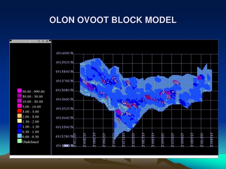 OLON OVOOT BLOCK MODEL