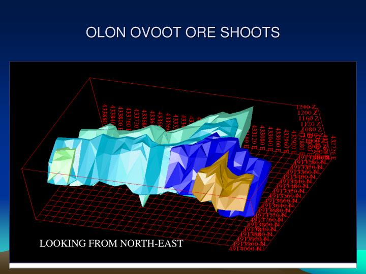 OLON OVOOT ORE SHOOTS