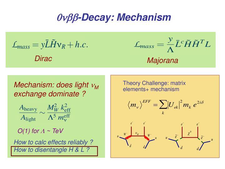 Theory Challenge: matrix elements+ mechanism