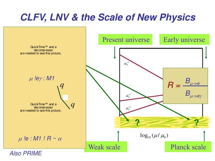 Present universe