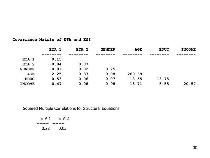 Covariance Matrix of ETA and KSI
